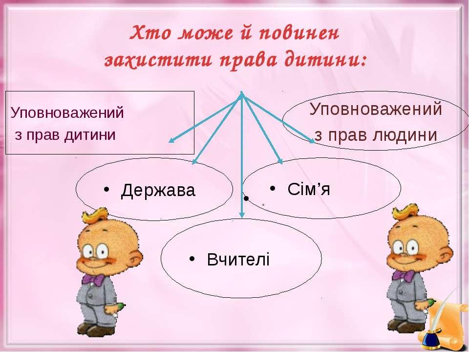 Хто може й повинен захистити права дитини: . Уповноважений з прав дитини Вчит...