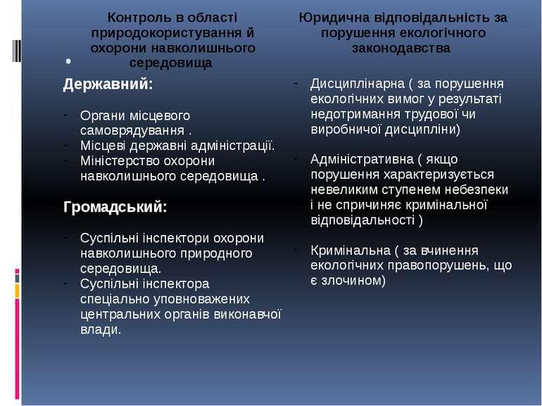 Червона книга України - основний державний документ,у якому містяться узагаль...