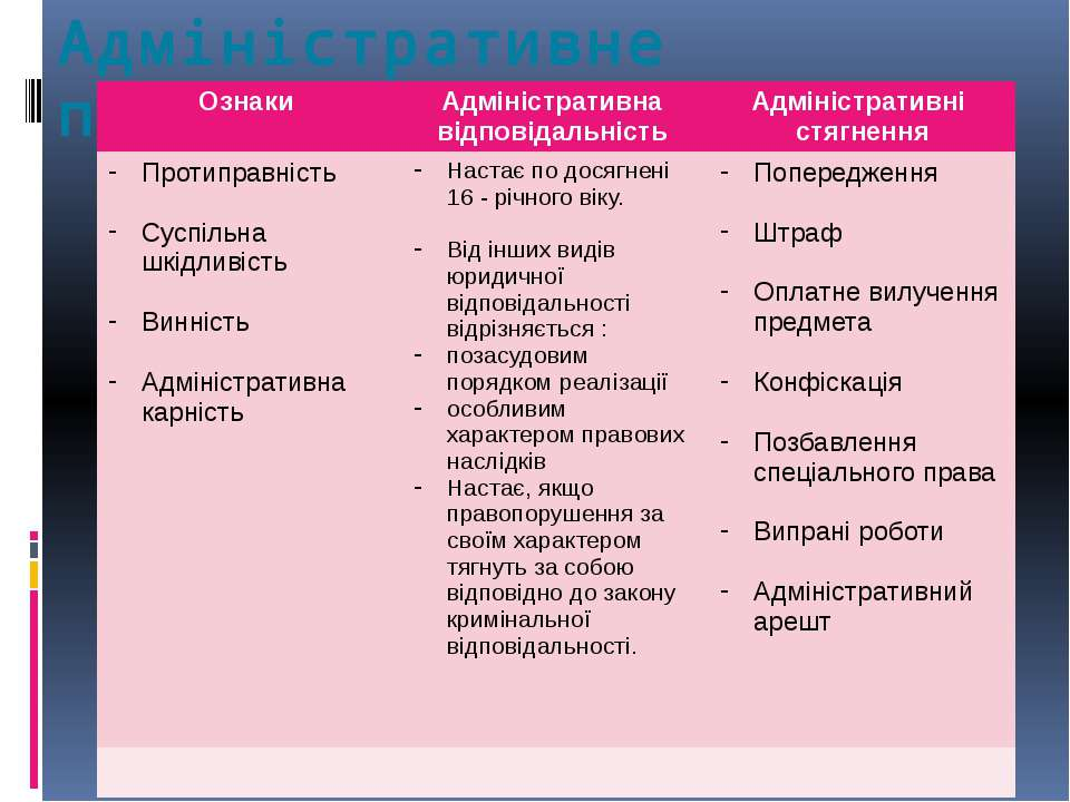 Сбуб'єкти адміністративного права