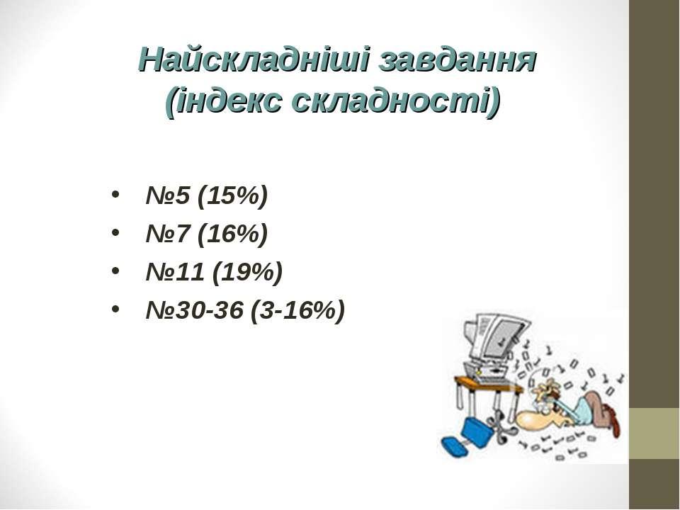 Найскладніші завдання (індекс складності) №5 (15%) №7 (16%) №11 (19%) №30-36 ...