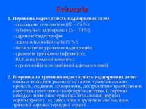 Етіологія 1. Первинна недостатність надниркових залоз - автоімунне походження...