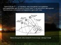 Зміна впродовж року азимутів точок сходу і заходу Сонця Тропічний рік Т^ — це...