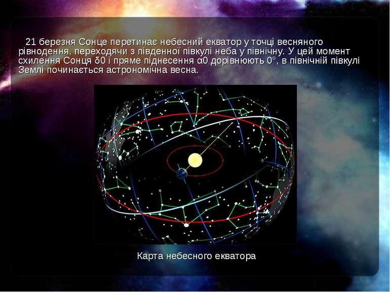 Карта небесного екватора 21 березня Сонце перетинає небесний екватор у точці ...