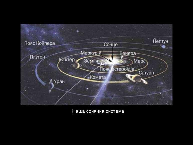 Наша сонячна система