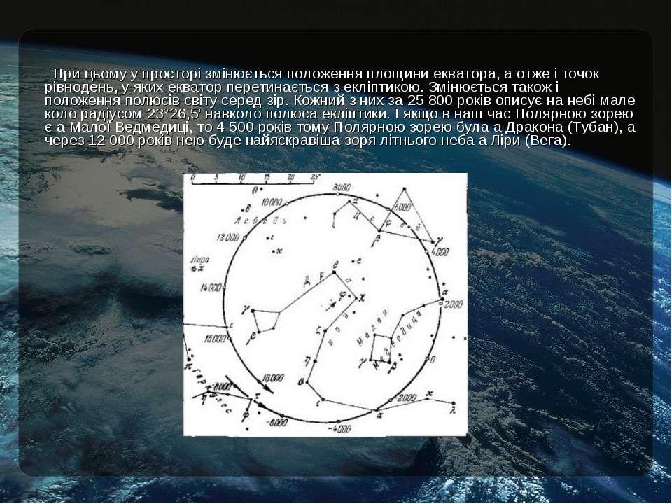 При цьому у просторі змінюється положення площини екватора, а отже і точок рі...