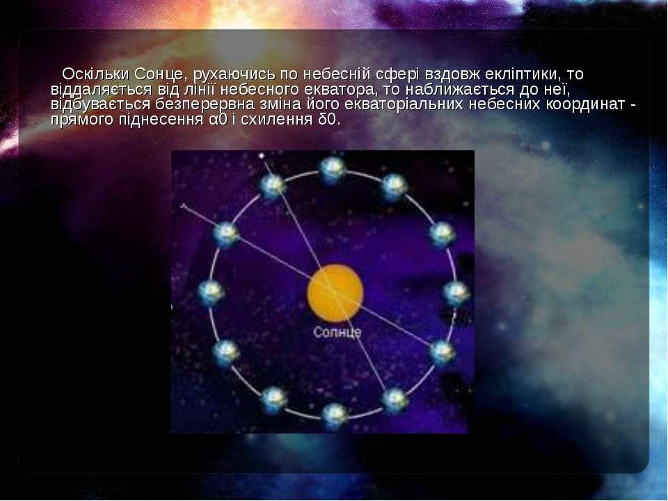 Оскільки Сонце, рухаючись по небесній сфері вздовж екліптики, то віддаляється...