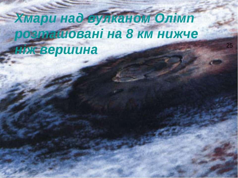 Хмари над вулканом Олімп розташовані на 8 км нижче ніж вершина 25