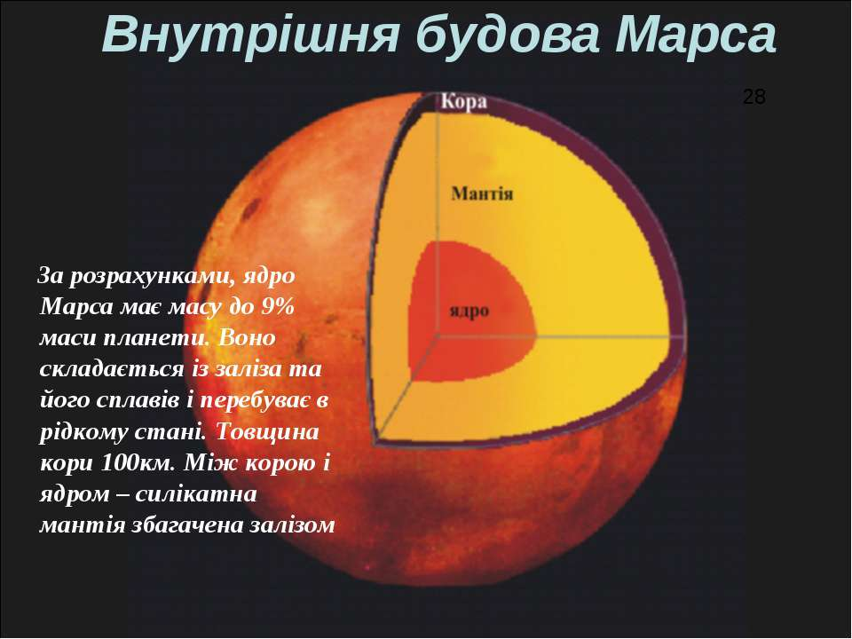 Внутрішня будова Марса За розрахунками, ядро Марса має масу до 9% маси планет...