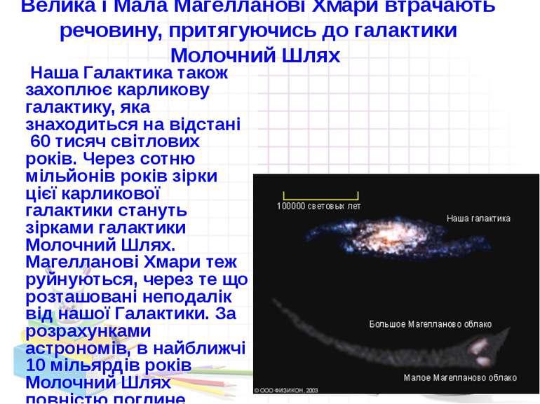 Велика і Мала Магелланові Хмари втрачають речовину, притягуючись до галактики...