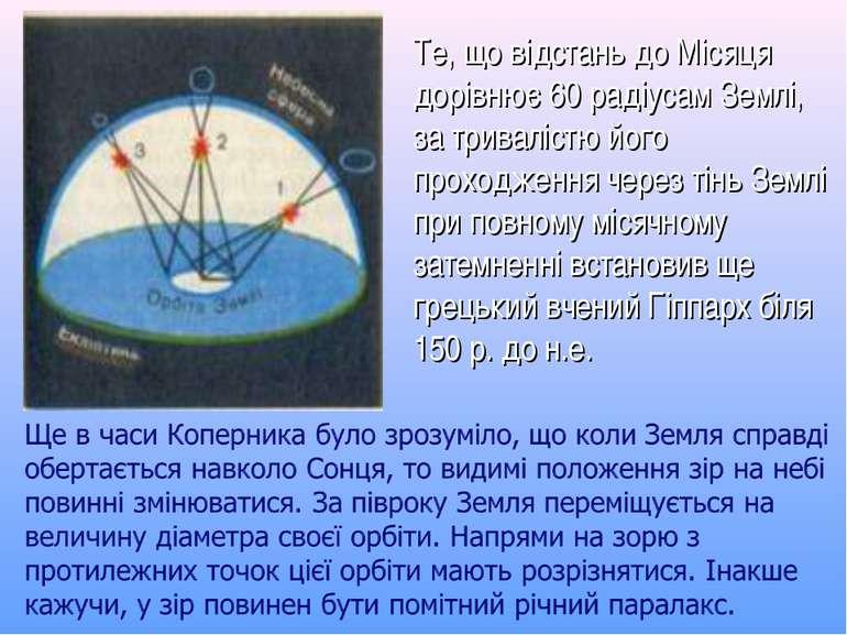 Те, що відстань до Місяця дорівнює 60 радіусам Землі, за тривалістю його прох...