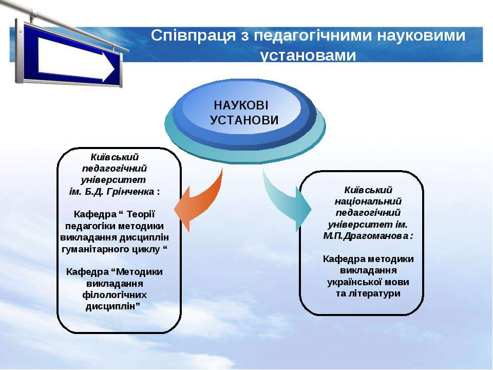 Співпраця з педагогічними науковими установами Київський педагогічний універс...
