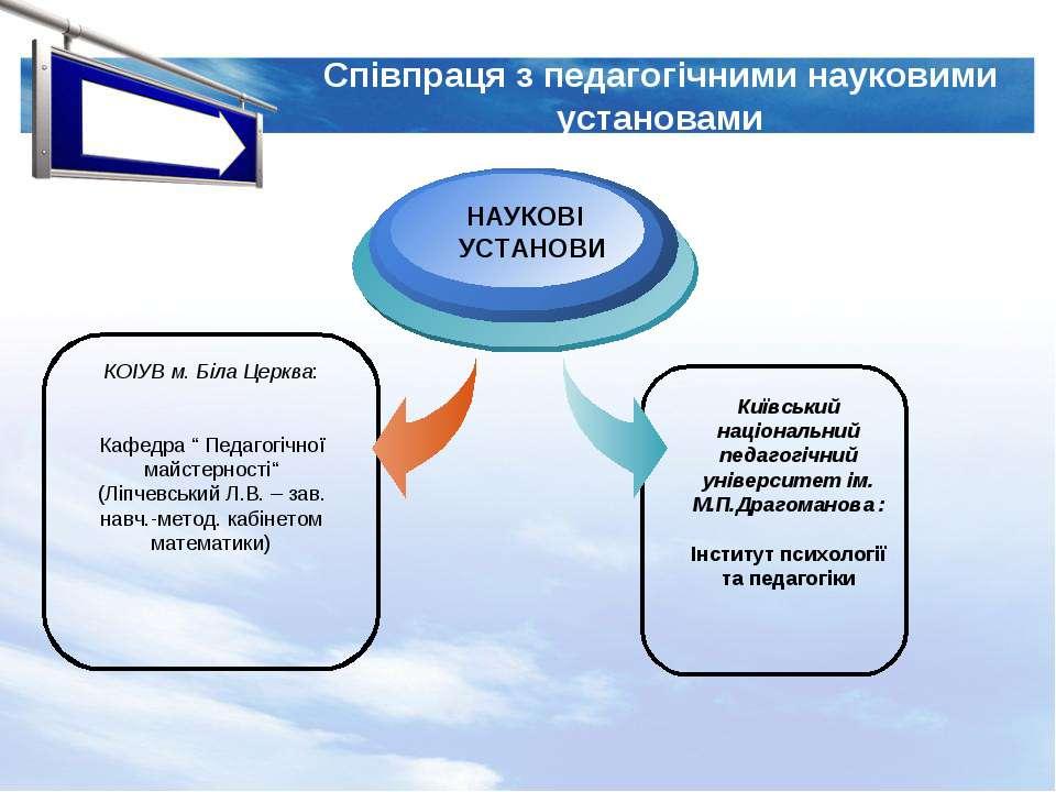 Співпраця з педагогічними науковими установами НАУКОВІ УСТАНОВИ Київський нац...