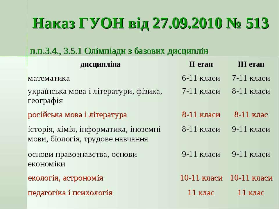 Наказ ГУОН від 27.09.2010 № 513 п.п.3.4., 3.5.1 Олімпіади з базових дисциплін...