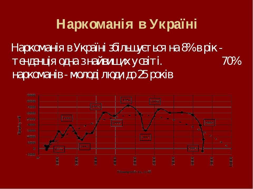 Наркоманія в Україні Наркоманія в Україні збільшується на 8% в рік - тенденці...