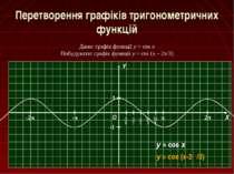 Перетворення графіків тригонометричних функцій Дано: графік функції y = cos x...