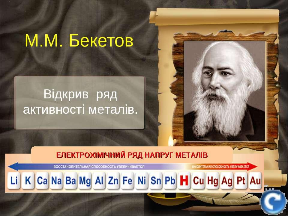 Відкрив ряд активності металів. М.М. Бекетов ЕЛЕКТРОХІМІЧНИЙ РЯД НАПРУГ МЕТАЛІВ