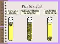 Ріст бактерій Oблігатні аероби Факультативні анаероби Oблігатні анаероби