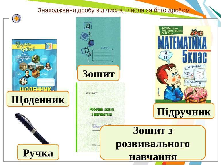 Щоденник Підручник Ручка Знаходження дробу від числа і числа за його дробом З...