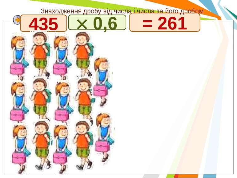 435 0,6 = 261 Знаходження дробу від числа і числа за його дробом