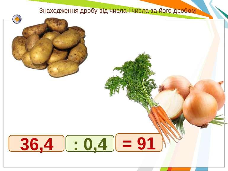 36,4 Знаходження дробу від числа і числа за його дробом : 0,4 = 91