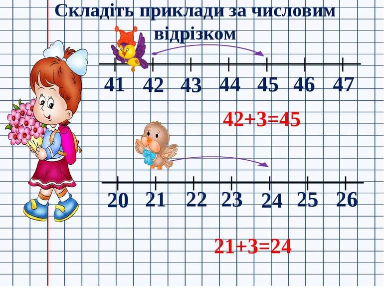 42 43 41 44 45 46 47 20 21 22 23 24 25 26 42+3=45 21+3=24 Складіть приклади з...