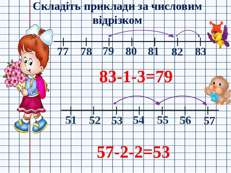 77 78 79 80 81 82 83 83-1-3=79 51 52 53 54 55 56 57 57-2-2=53 Складіть прикла...