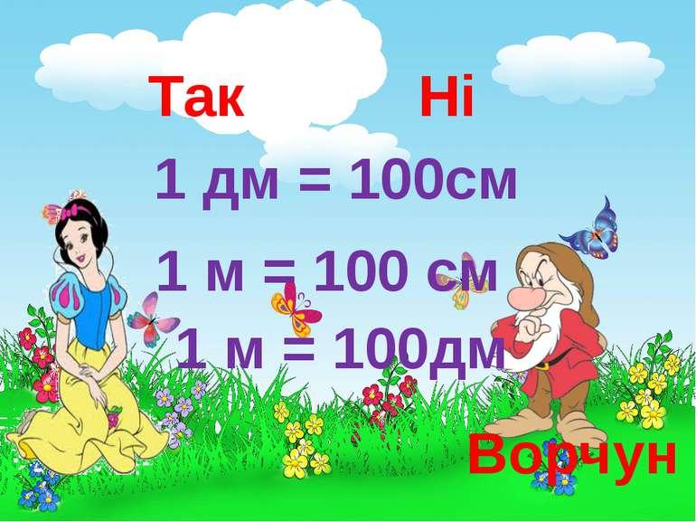 Гра Так Ні 1 дм = 100см 1 м = 100 см 1 м = 100дм Ворчун