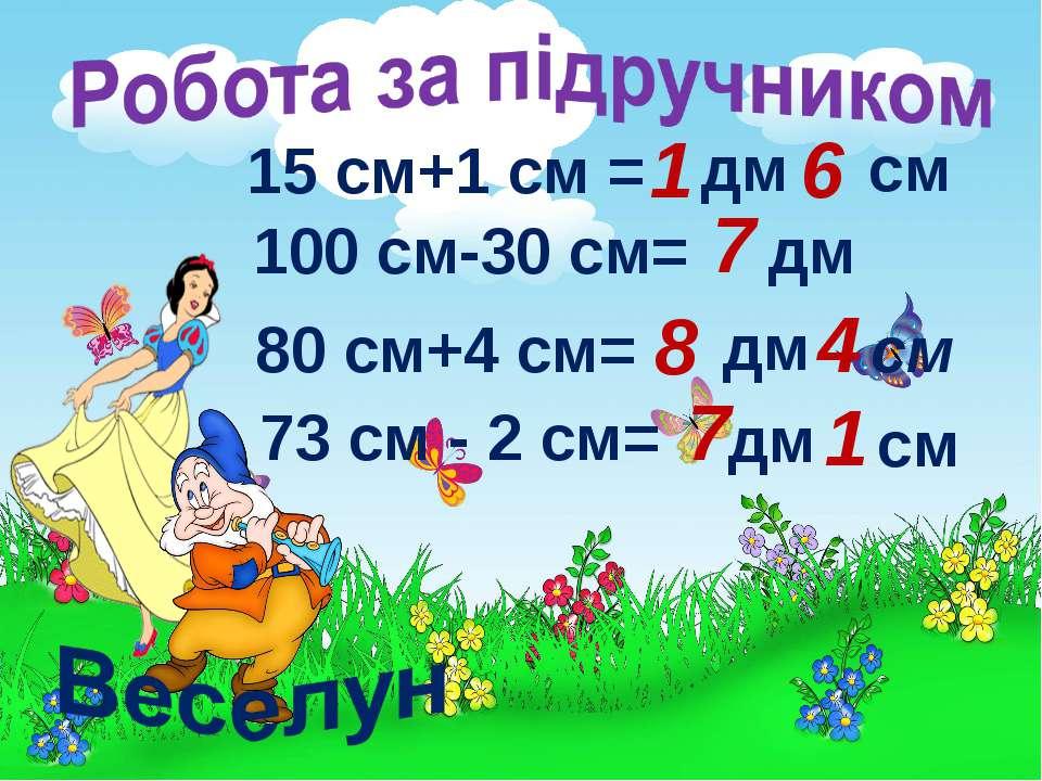 15 см+1 см = 1 дм 6 см 100 см-30 см= 80 см+4 см= 73 см - 2 см= 7 дм 8 дм 4 см...