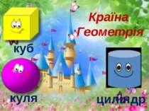 Країна Геометрія куб куля циліндр