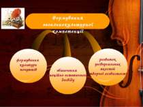 збагачення емоційно-естетичного досвіду формування культури почуттів розвиток...
