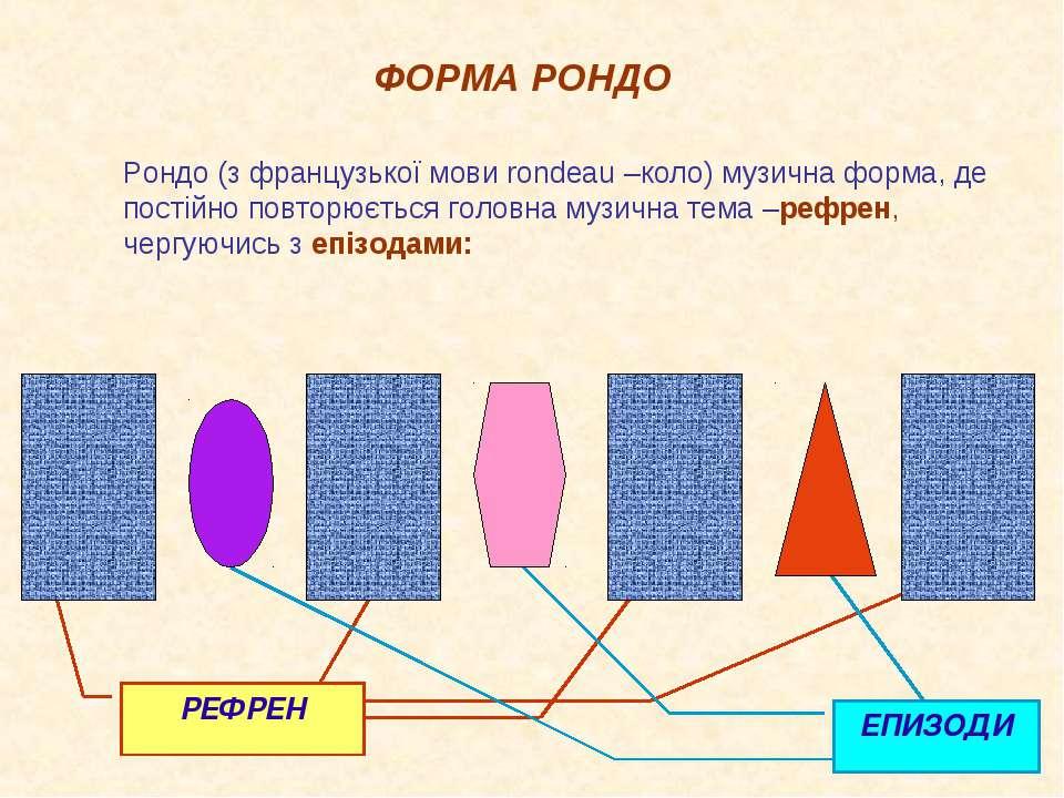 ФОРМА РОНДО Рондо (з французької мови rondeau –коло) музична форма, де постій...