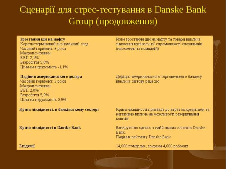 Сценарії для стрес-тестування в Danske Bank Group (продовження) Круглий стіл:...