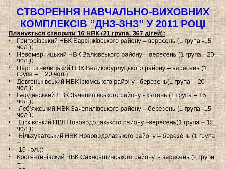 """СТВОРЕННЯ НАВЧАЛЬНО-ВИХОВНИХ КОМПЛЕКСІВ """"ДНЗ-ЗНЗ"""" У 2011 РОЦІ Планується ство..."""