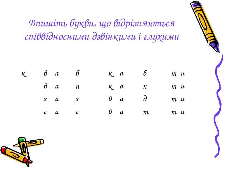 Впишіть букви, що відрізняються співвідносними дзвінкими і глухими б т и п т ...