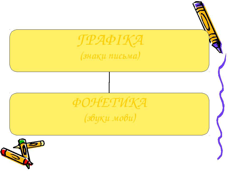 Графіка-фонетика