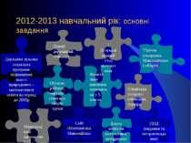 2012-2013 навчальний рік: основні завдання Олімпіади, інтернет-олімпіади, тур...