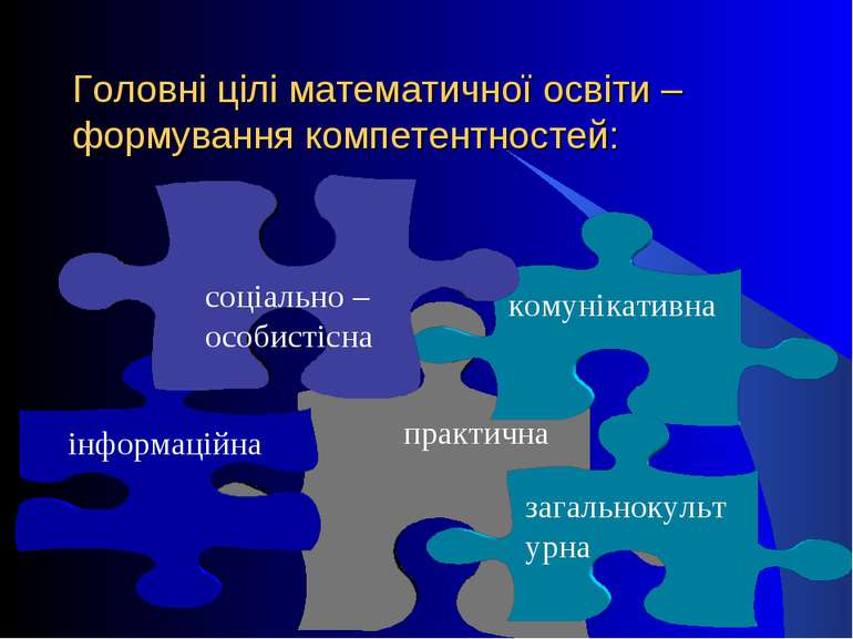 Головні цілі математичної освіти – формування компетентностей: практична інфо...