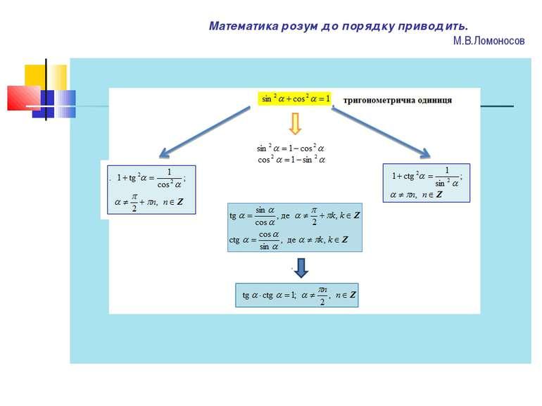 Математика розум до порядку приводить. М.В.Ломоносов