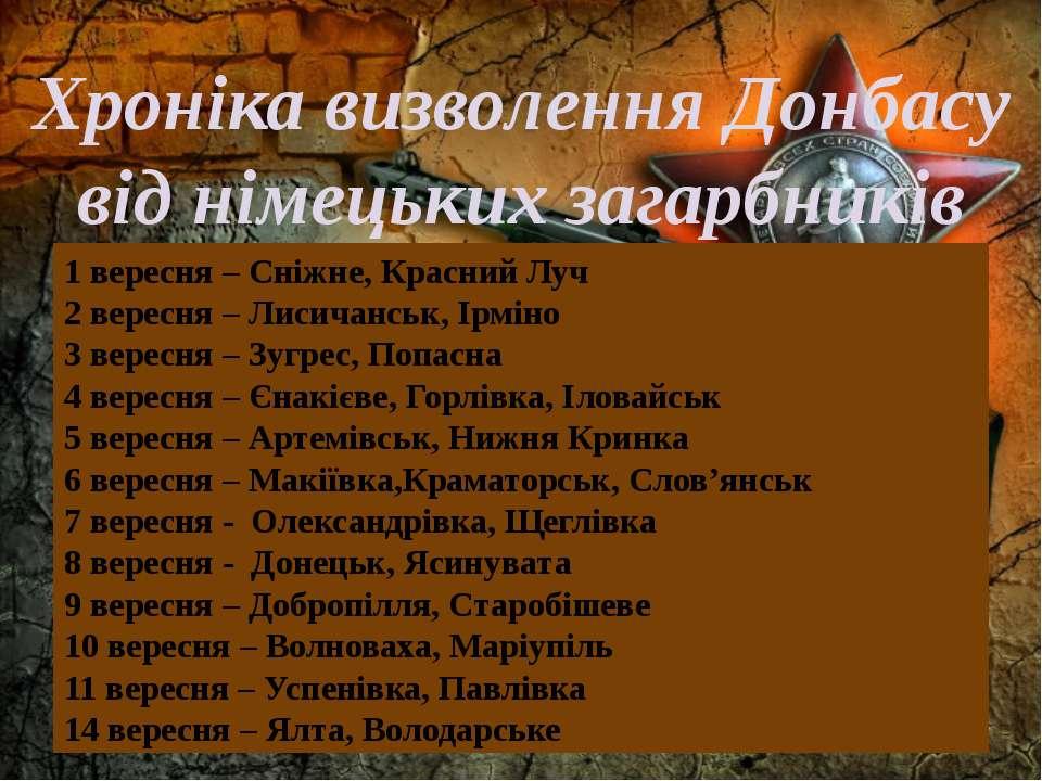 Хроніка визволення Донбасу від німецьких загарбників 1 вересня – Сніжне, Крас...