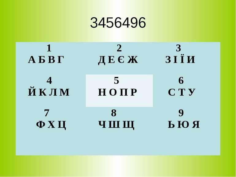 3456496 1 А Б В Г 2 Д Е Є Ж 3 З І Ї И 4 Й К Л М 5 Н О П Р 6 С Т У 7 Ф Х Ц 8 Ч...