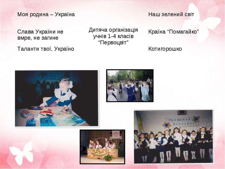 """Моя родина – Україна Дитяча організація учнів 1-4 класів """"Первоцвіт"""" Наш зеле..."""