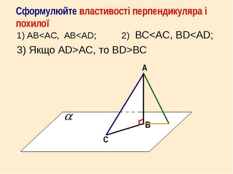 Сформулюйте властивості перпендикуляра і похилої 1) AВ