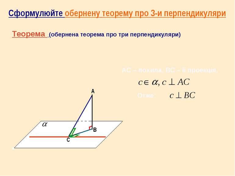 АС – похила, ВС – ії проекція. Теорема (обернена теорема про три перпендикуля...