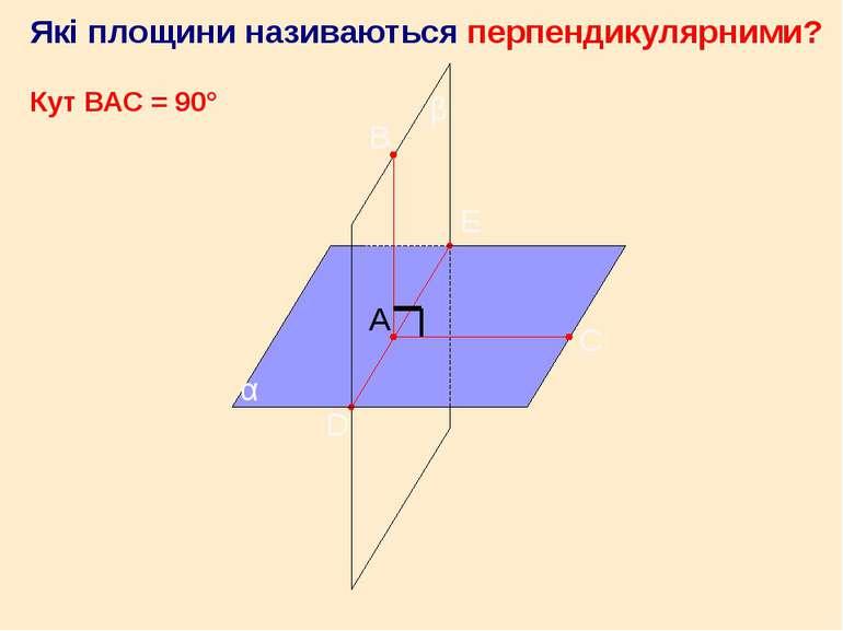 Які площини називаються перпендикулярними? Кут ВАС = 90° А Е С В D α β