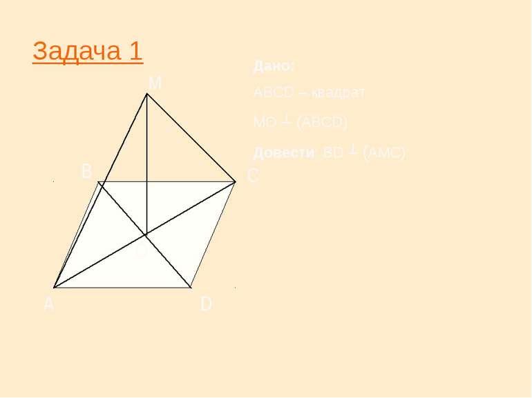Задача 1 О А В С D M Дано: АBCD – квадрат МО ┴ (АBCD) Довести: ВD ┴ (АМС)