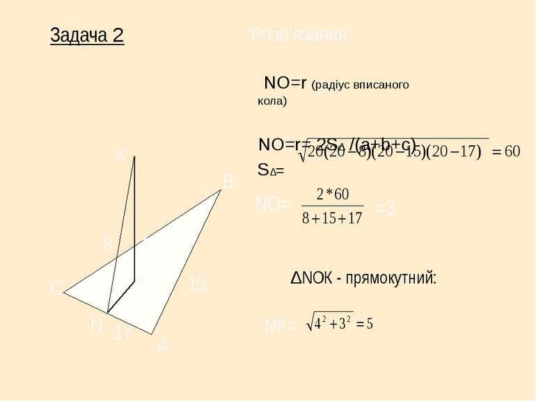 Задача 2 NO=r (радіус вписаного кола) NO=r= 2S∆ /(a+b+c) S∆= N С А В О К 8 15...