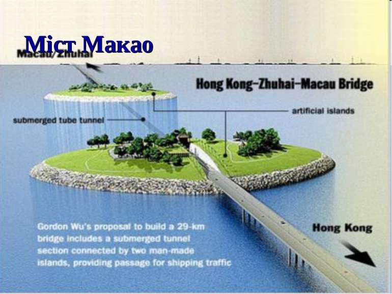 Міст Макао