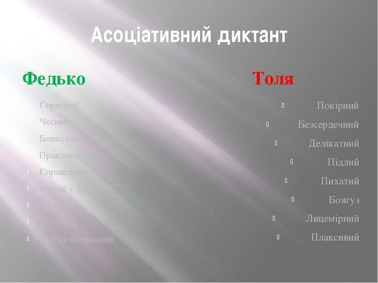 Асоціативний диктант Федько Толя Спритний Чесний Бешкетливий Правдивий Справе...