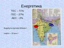 Енергетика ТЕС – 71% ГЕС – 27% АЕС – 2% Видобуток вугілля 300млн.т. Нафти – 3...