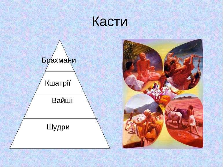 Касти Шудри Вайші Кшатрії Брахмани